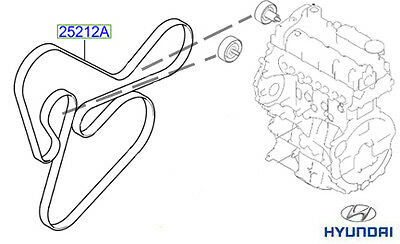 GENUINE HYUNDAI DRIVE Belt V-Ribbed for i10 i20 1 2 Petrol