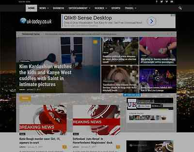 Established Fully Automated News Website for Sale Google Adsense Safe
