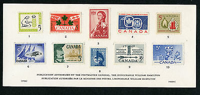 Weeda Canada VF Condition 1960 Souvenir Card #2, card only, no envelope. CV $20