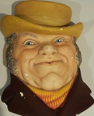 Vintage Chalkware Character Head Made in England Tony Weller Legend Products