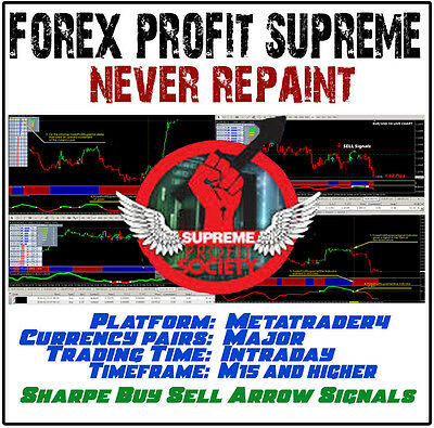 Forex Indicator Trading System mt4 Trend Strategy FOREX PROFIT SUPREME