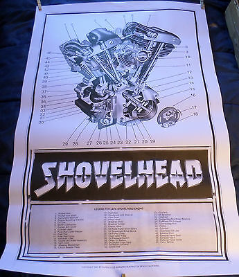 Vintage Harley Shovelhead motor poster collectible HD motorcycle engine picture
