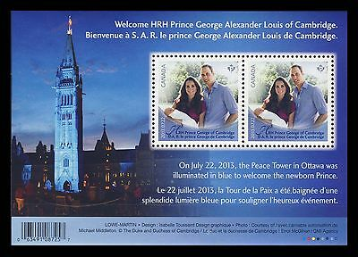 Canada 73  S/S   MNH