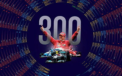 "048 Michael Schumacher - Mercedes Germany F1 Racing Driver 22""x14"" Poster"