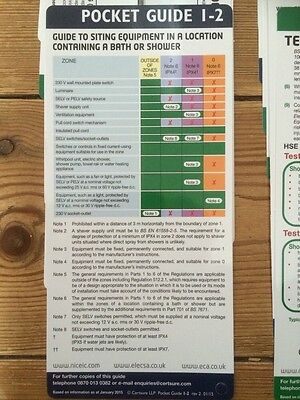 NICEIC POCKET GUIDES 3rd AMENDMENT BS 7671 17TH new & original FAST DELIVERY