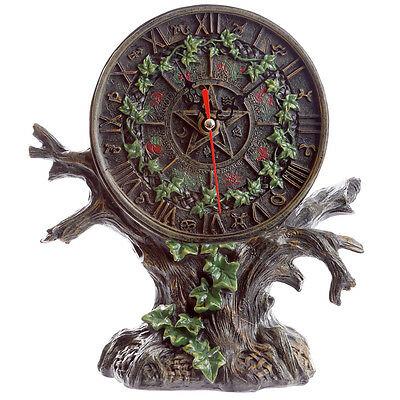 Tree of Life Astrology Clock