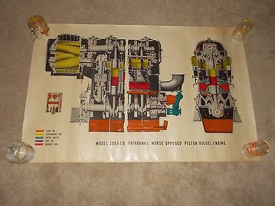 Vintage Fairbanks Morse Engine Schematic Large Lithograph Poster *Rare*