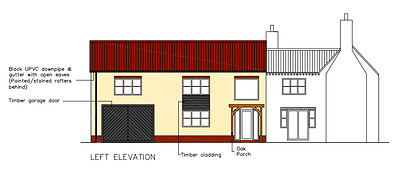 Architectural Plans - Planning Permission - Drawing Service