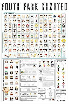 SOUTH PARK CHARTED POSTER - Pop Chart Lab - 24x36