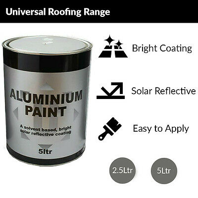 Aluminium Solar Reflective Paint | Heat Resistant | Roof Protection | 2 Sizes