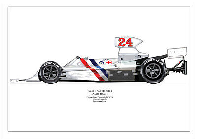 F1 Grand Prix Print  James Hunt Hesketh 308-1 Pro Airbrush  Print