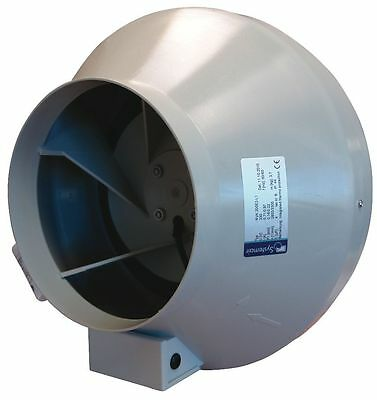 Systemair Rvk Fans 4 5 6 8 10 12 Extraction Fan Hydroponics