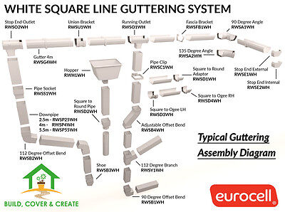 White Square Line Guttering 114mm Downpipes 65mm Rainwater System UPVC Eurocell