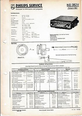 Service Manual-Anleitung für Philips ND 382 V,Paladin 382