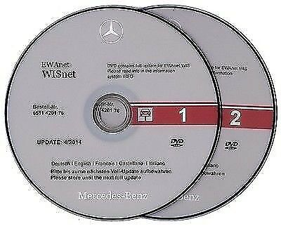 Mercedes & Smart WIS 4/2014 repair manuals and diagrams