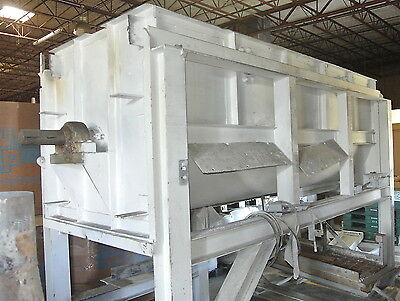 Carbon Steel Ribbon Blender 135 Cu.Ft Approximate Capacity 5000 lbs