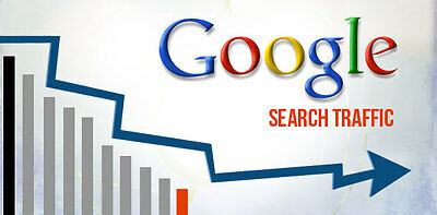 100,000 Keyword Targeted Google Organic Website Visitors Only $35.99