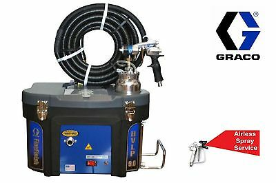 Graco Hvlp Turboforce Systems/kits - Special Order Only - Free Shipping