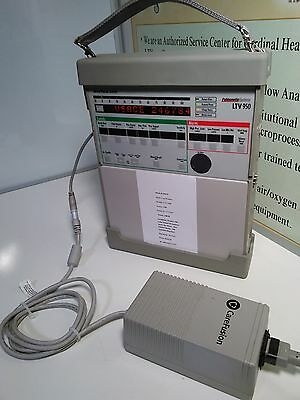 Carefusion Pulmonetics LTV950  Ventilator with AC Charger 24678 Hours