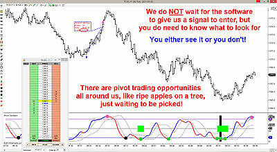 "Ninjatrader ""PIVOT"" Day Trading Software Developed ->> Better Than Tradestation"