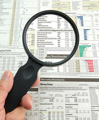 Carson Optical DS36 MagniView Magnifier-