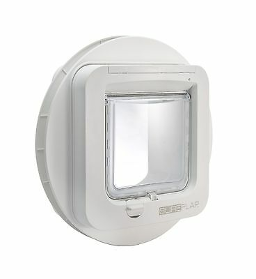 NEW SureFlap Microchip Cat Flap Mounting Adaptor