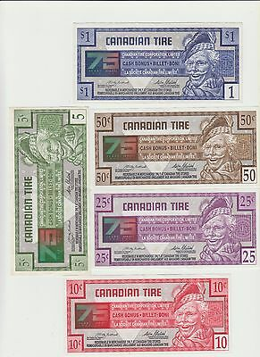 """Canadian Tire Coupons  """" 75 Years  1922- 1997 """""""