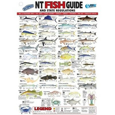 AFN Fish ID NT Maps/Guides