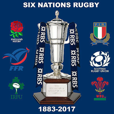 Six Nations Rugby - Windows App