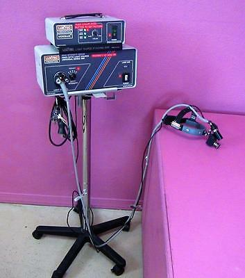 Luxtec Videolux Video Camera 300 Watt Surgical Minilux Headlight System & Stand