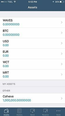 Cofveve Coin Newest And Best Crypto Currency Like Bitcoin