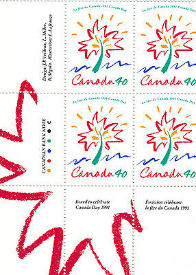 """Canada, 1991, """"canada Day"""" Block Of 4 Stamp Set. Mint Nh Fresh"""