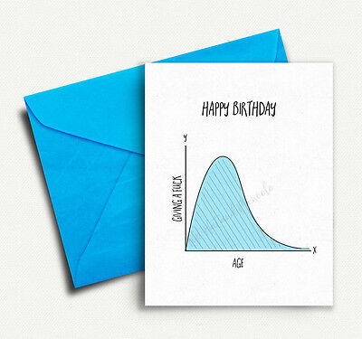 Birthday Card Boyfriend 21st 30th 40th Funny Gift