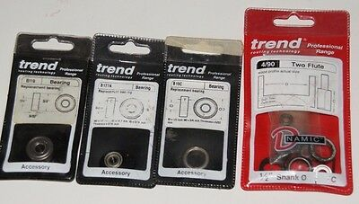 Trend Bearings for cutters