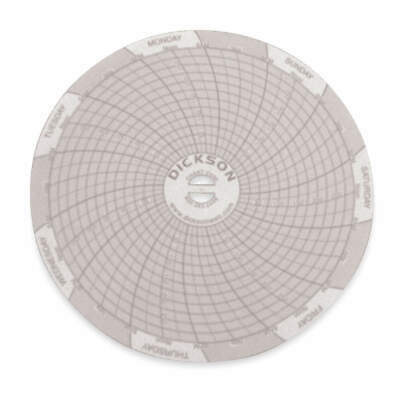 DICKSON Circular Chart,4 In,0 to 300,7 Day,Pk60, C036