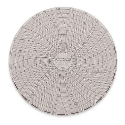 Circular Chart,6 In,0 to 100F,7 Day,PK60 DICKSON C657