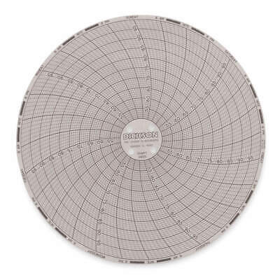 DICKSON Circular Chart,6 In,50 to 100,7 Day,Pk60, C655