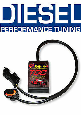 POWER BOX CR Diesel Chiptuning for AUDI A6 3 0 TDI clean