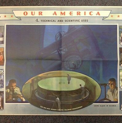 Vintage 1942 Coca Cola Our America Technical & Scientific Uses Education Poster