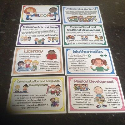 EYFS 7 areas of learning A5 posters EYFS posters with description childminder