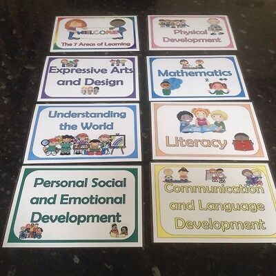 EYFS 7 areas of learning A5 posters EYFS posters pictures school childminder