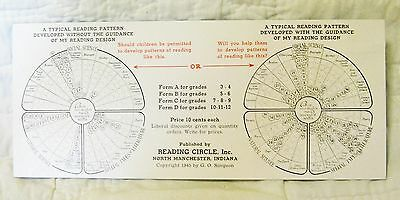 Vintage Advertising Ink Blotter - Reading Circle, Inc. North Manchester, Ind.