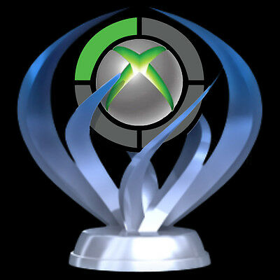 Playstation/XBOX Trophy/Trophies & Achievements Service (PS3/Xbox360/PS4/PSVITA)