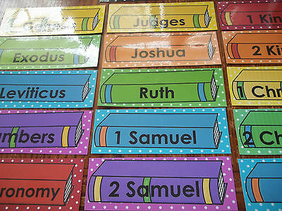 The Old Testament  Bible Learning Center Laminated Bulletin Board Accessory. New
