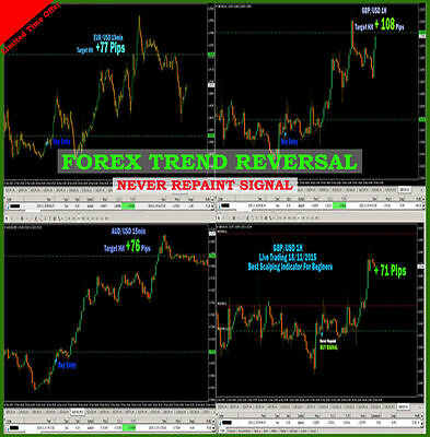 FOREX SUPER REVERSAL Trading System - $29 95   PicClick