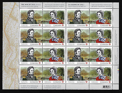 Canada Stamps -Full pane of 16 -The War of 1812 #2650-2651 -MNH