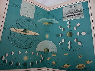 ATLAS OF POPULAR ASTRONOMY THOMAS HEATH Ist ED. LEATHER ZODIAC CHART ANTIQUE