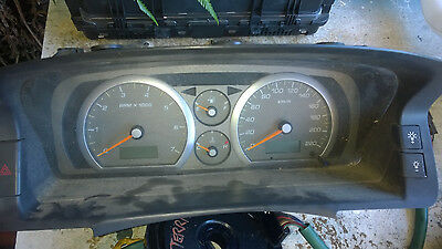 Ford Territory Instrument Cluster for AWD High End.