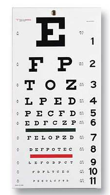 Eye Chart by Moore Medical