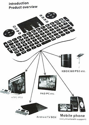 i8+ 2.4GHz Wireless keyboard Air Mouse Remote For Android TV BOX Mini PC Wht #S